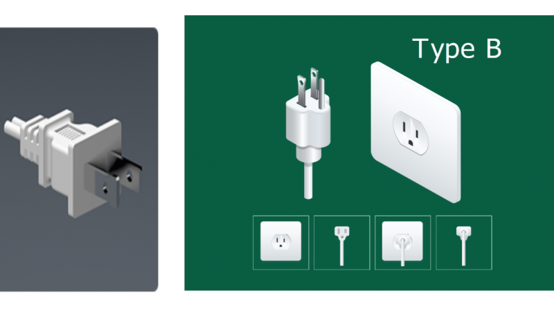 Taiwan Power Sockets